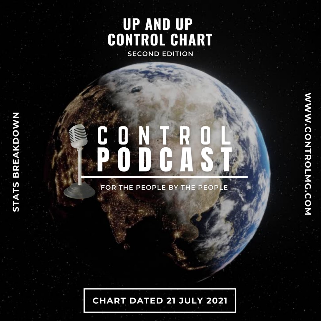 UP AND UP CONTROL CHART